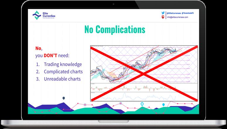 Camarilla trading strategy pdf