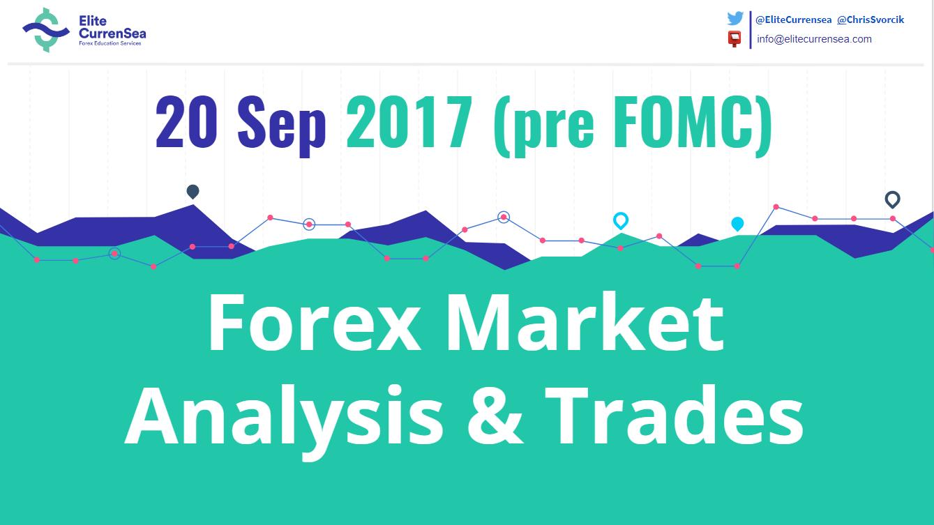 Forex pre-trade checklist