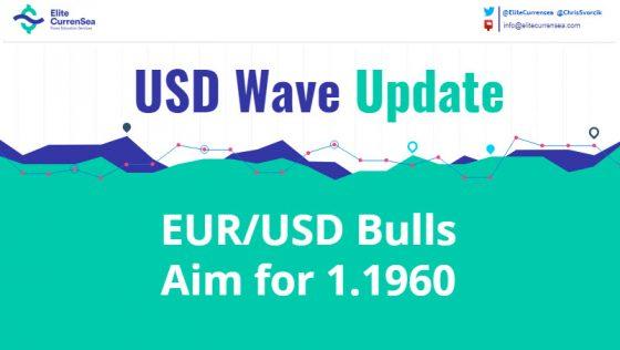 ✅ EUR/USD Bullish Breakout above Critical 1.1730 Resistance Zone ✅
