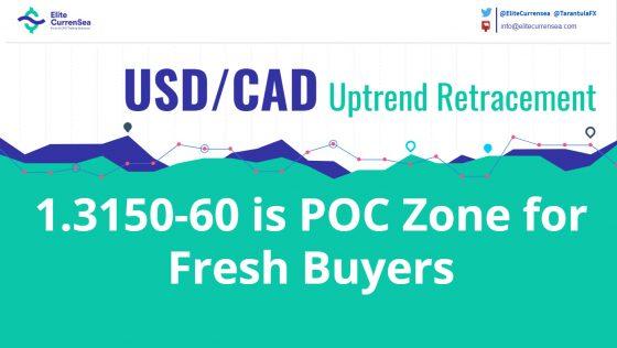 USD/CAD Uptrend Should Continue After Retracement