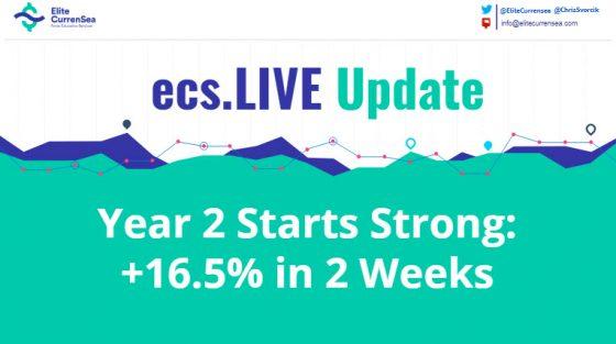 ✅ ecs.LIVE Trading Performance: +16% in 2 Weeks (Begin Nov '18) ✅