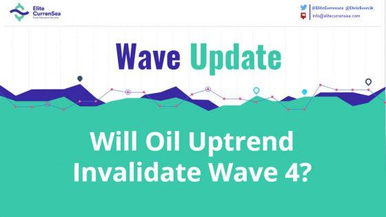 ❗️ Oil Reaches Decision Zone at $59 & 50% Fibonacci ❗️